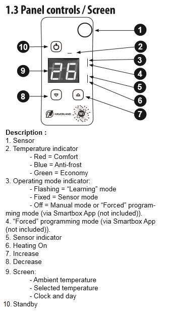Control Panel (SmartWave Manual)