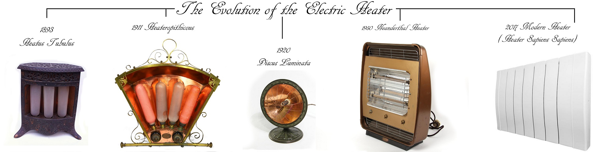 Evolution of the electric heater