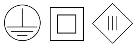 IEC class protection symbols