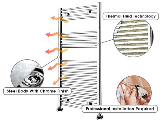 heated towel rail operating instructions