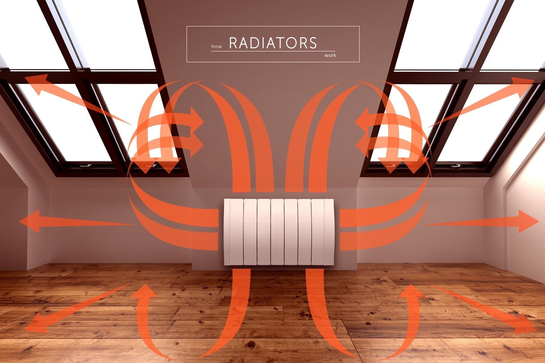 How electric radiators heat