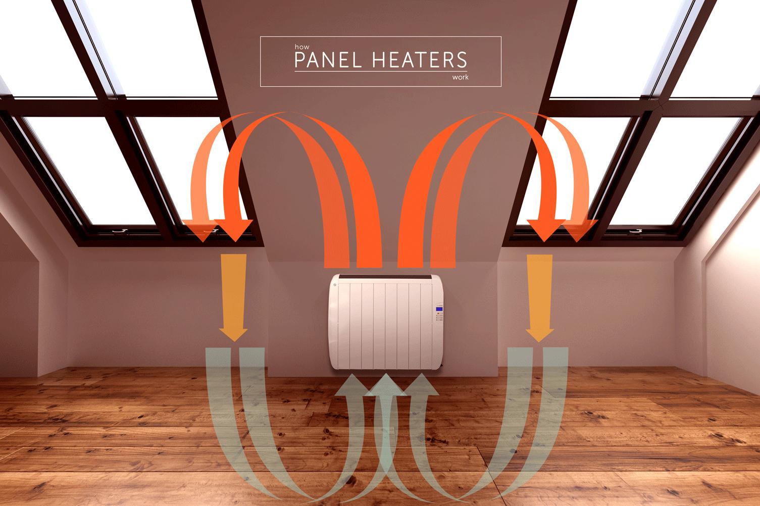 How panel heaters work